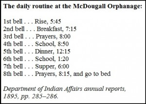 Schedule of the daily routine of at the orphanage.